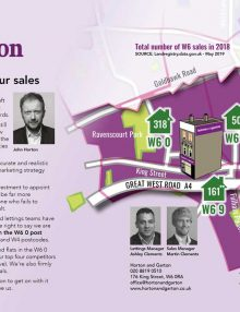 Horton and Garton: The Wind is in our Sales